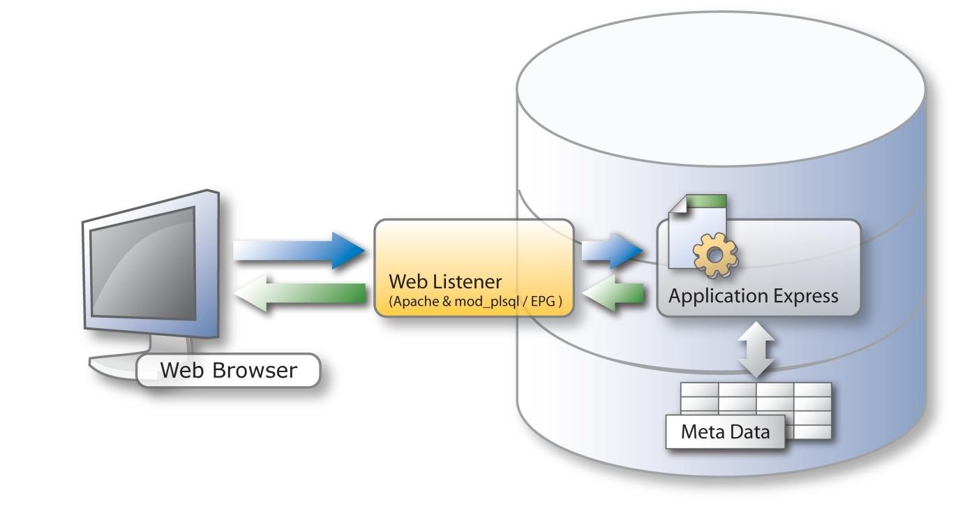 Web Browser - Meta Data - Метаданные